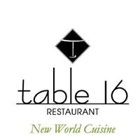 Table 16 Restaurant restaurant located in GREENSBORO, NC